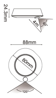 Sensor led redondo para armario